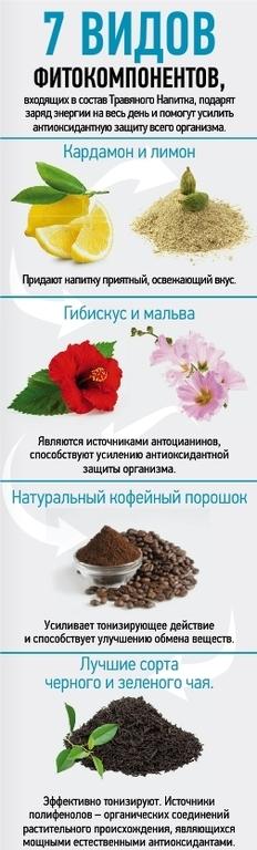 чай гербалайф для похудения отзывы цена